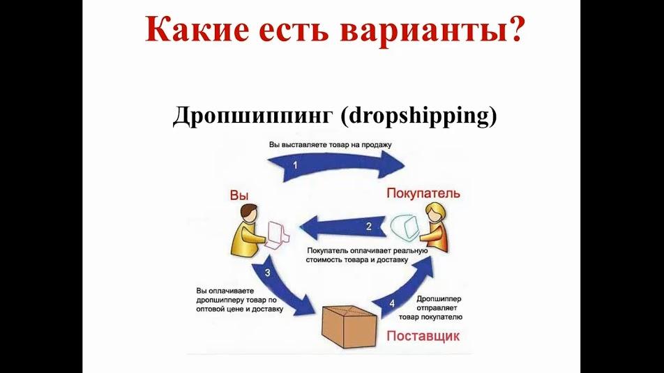 Дропшиппинг - один из вариантов работы с поставщиками